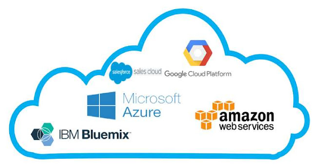 Cloud provider in hindi