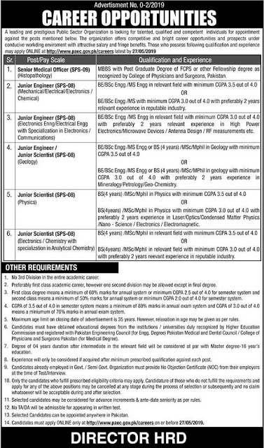 Pakistan Atom Energy Commission PAEC Jobs 2019 Apply Online/www.paec.gov.pk