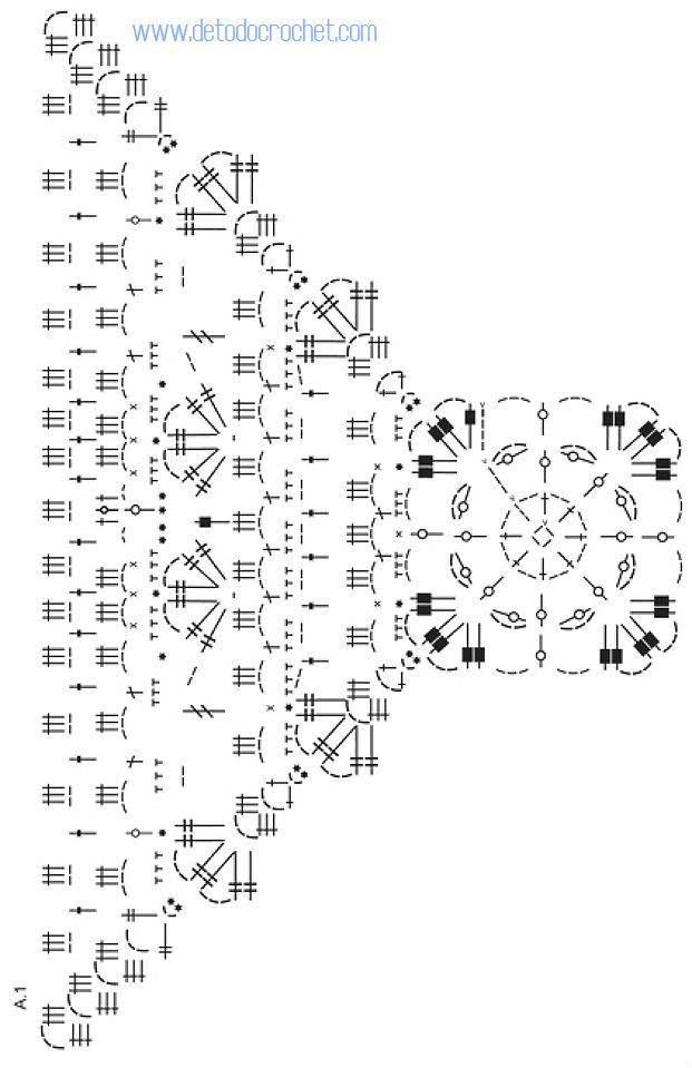 Poncho Crochet con Moldes y Patrones | Todo crochet