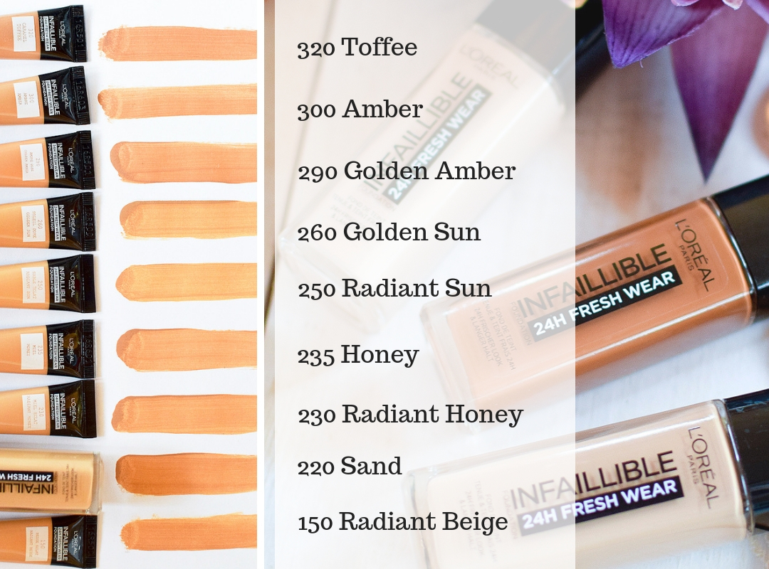 L'Oréal Infaillible 24h Fresh Wear Foundation alle Nuancen im Swatch