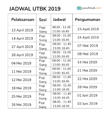 Penjelasan UTBK, Jadwal dan Syarat UTBK SBMPTN 2019
