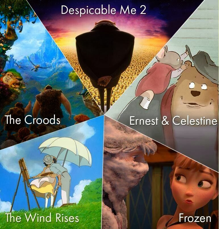2014 oscar best animated feature film nominees