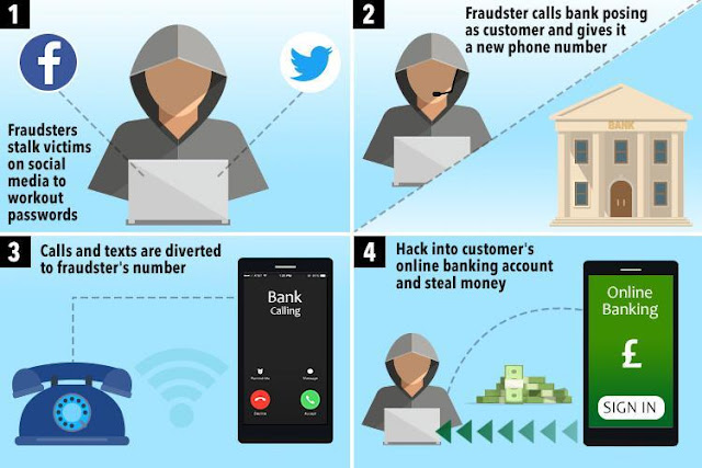 Top tips to protect yourself from Mobile Phone Fraudsters or Scams [Video]