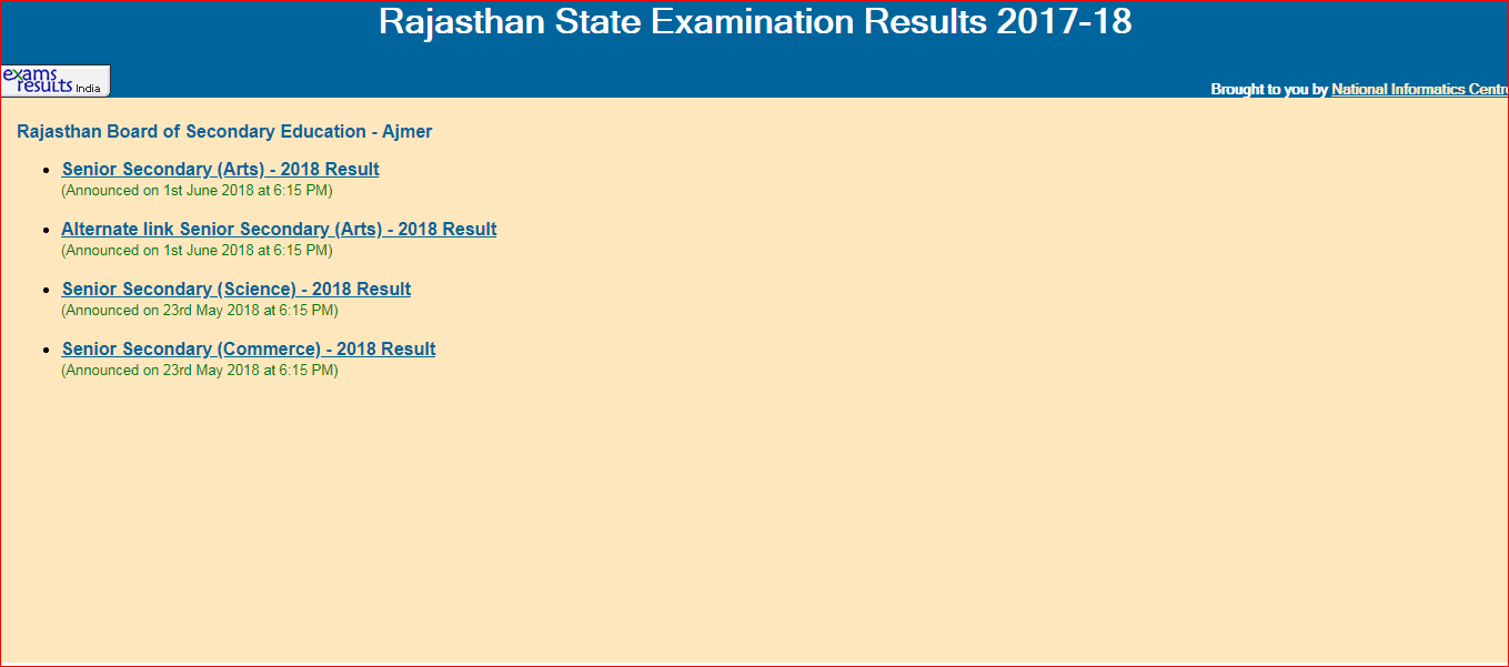 Rajasthan India Result 2017