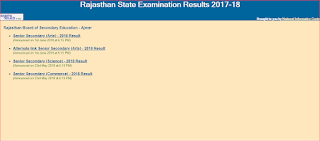RBSE 10th Result 2019 Name wise