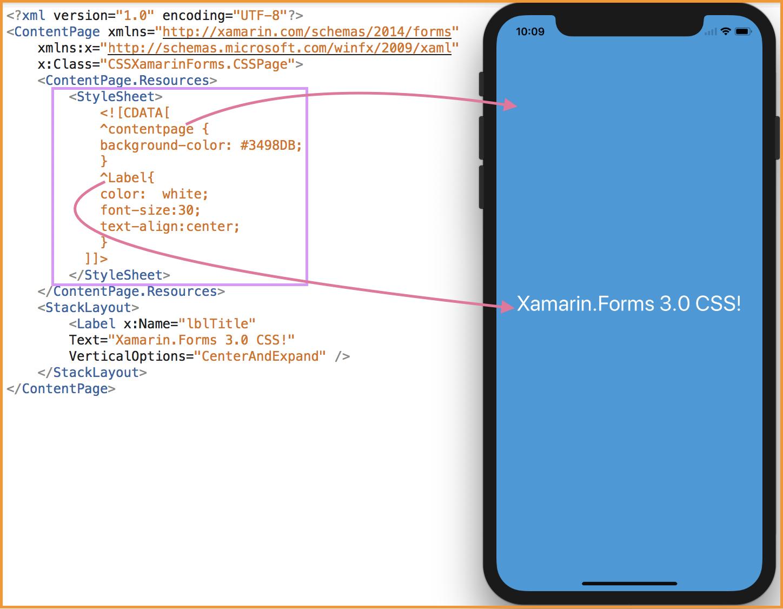 Venky Xamarin Tutorials: Xamarin Forms 3 0 Features: CSS