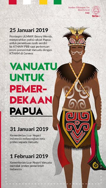 """Vanuatu, """"si Kecil"""" Pendukung Pemerdekaan Papua"""
