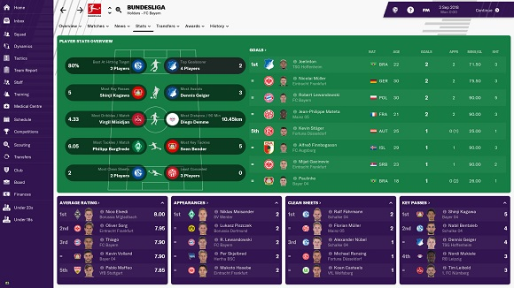football-manager-2019-pc-screenshot-www.ovagames.com-5