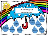 Teach Magically umbrella of phonological awareness skills