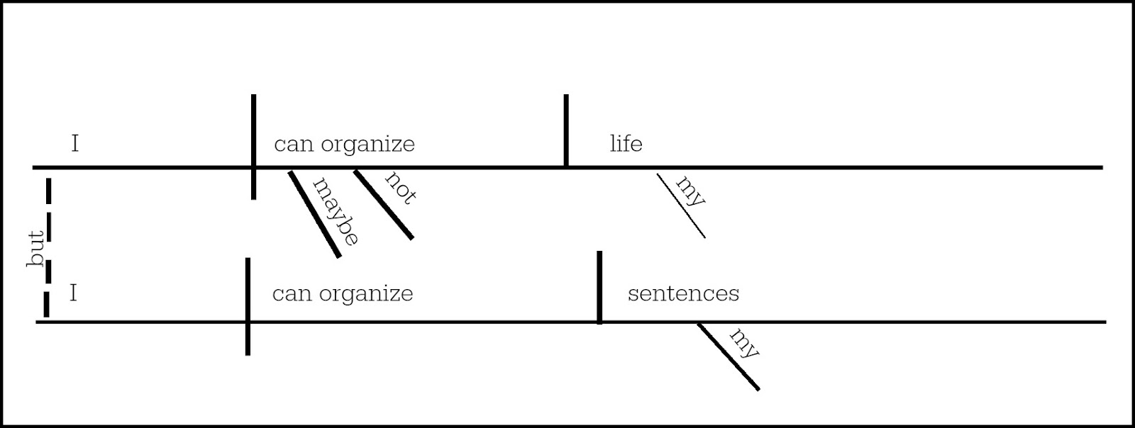 Better Sentence Structure Through Diagramming Wiring Diagram For Caravan Electric Brakes Adventures With Jude: The Critical Thinking Co.™: (a Homeschool Crew Review)