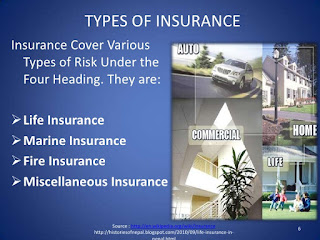 Four Types of Insurance