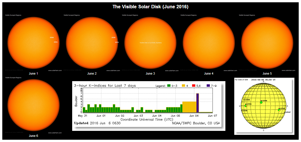 cycle of sun like solar system - photo #39