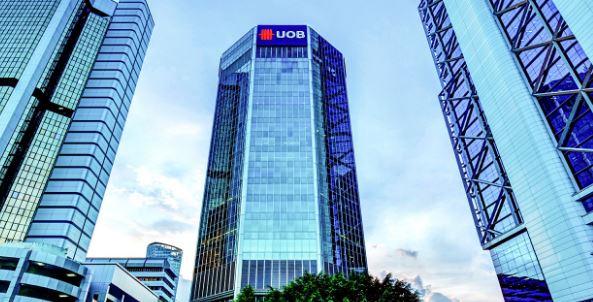 Alamat Lengkap Kantor Cabang Pembantu Bank UOB Area Jawa Barat