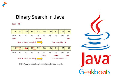 https://www.geekboots.com/java/binary-search
