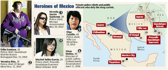 Heroines in Mexico's defence against the Narco Gangs