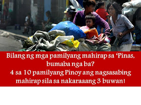 """There are 9.4 million families in the Philippines who considered themselves poor and """"food poor"""" in the past three months.   This is based on a nationwide survey conducted by Social Weather Station (SWS) last September 24-27 among 1,200 respondents.   (VIDEO:Porsyento ng mga Pilipinong nagsasabing mahirap sila, nabawasan base sa survey ng SWS)      This means that four in 10 Filipino families consider themselves poor or """"mahirap"""".  Base on the result, it is the new record low and the lowest self-rated poverty since April 1983 after the result shows that 42% of Filipino families rated themselves poor. """"Food-poor"""" means families consider the food they eat as poor.      Compared to last June 2016, there are 45% of Filipino families across the country who considered themselves poor or an equivalent of 10.5 million households.    Also pointed out that the self-rated poverty result """"has been either steady or declining for eight consecutive quarters"""" as follows:      • 52 percent in December 2014 • 51 percent in March 2015 and June 2015 • 50 percent in September 2015 and December 2015 • 46 percent in April 2016 • 45 percent in June 2016, and • 42 percent in September 2016.   According to SWS, there were fewer Filipino families saying that they are poor in the rest of Luzon from 41 percent to 34 percent and Mindanao with 54 percent to 49 percent.   However, in Metro Manila, self-rated poverty increases from 32 percent to 36 percent and the Visayas from 52 percent to 56 percent.     Residents in Metro Manila who consider themselves poor said that they would need at least P16,000 per month to be not included as """"poor.""""  For the rest of Luzon, they said, they need P15,000 per month while P10,000 per month in Visayas and Mindanao.            ©2016 THOUGHTSKOTO"""