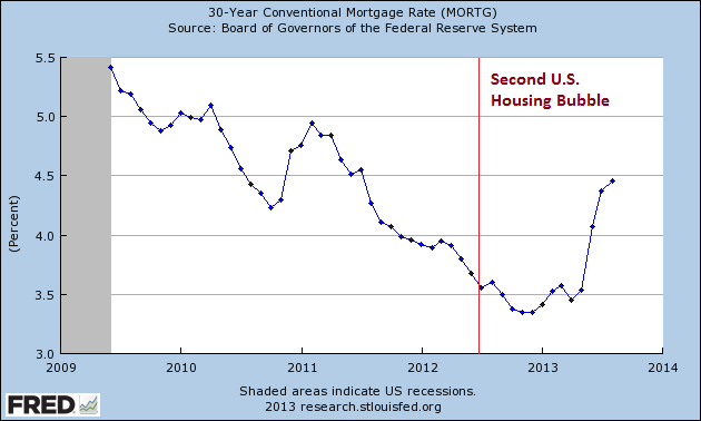 Monthly U.S. 30-Year Mortgage Interest Rates, June 2009 Through August 2013 - Source: FRED