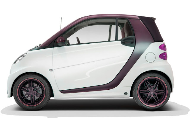 Changing Lifestyle With Smart Car