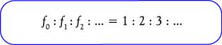 perbandingan  frekuensi nada-nada pada dawai dengan frekuensi nada dasarnya