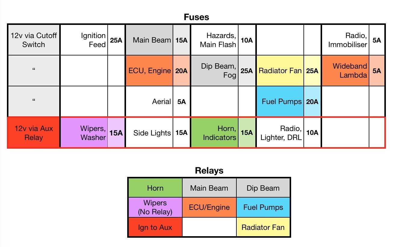 2007 Scion Tc Radio Fuse Location Xb Box Diagram Relays 04 F250 Panel Elsavadorla