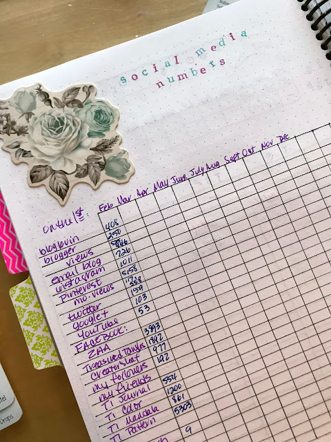 collections page example inside my book Tangle Starts Planner