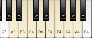 Natural Minor Scale on key A