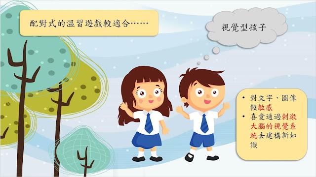 趣味短片系列:自製中文科記憶卡片遊戲 童玩攻略 尤莉姐姐的反轉學堂