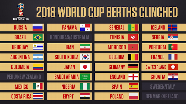 Ranking of the 32 teams in the 2018 World Cup draw