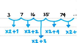 contoh-soal-matematika-deret-angka
