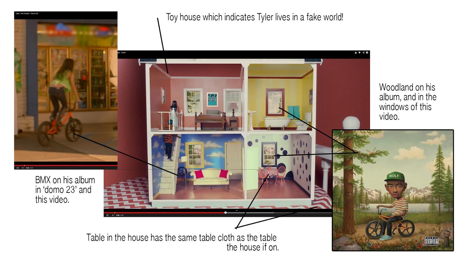 2a46281089a0 Second Video Analysis  Tyler