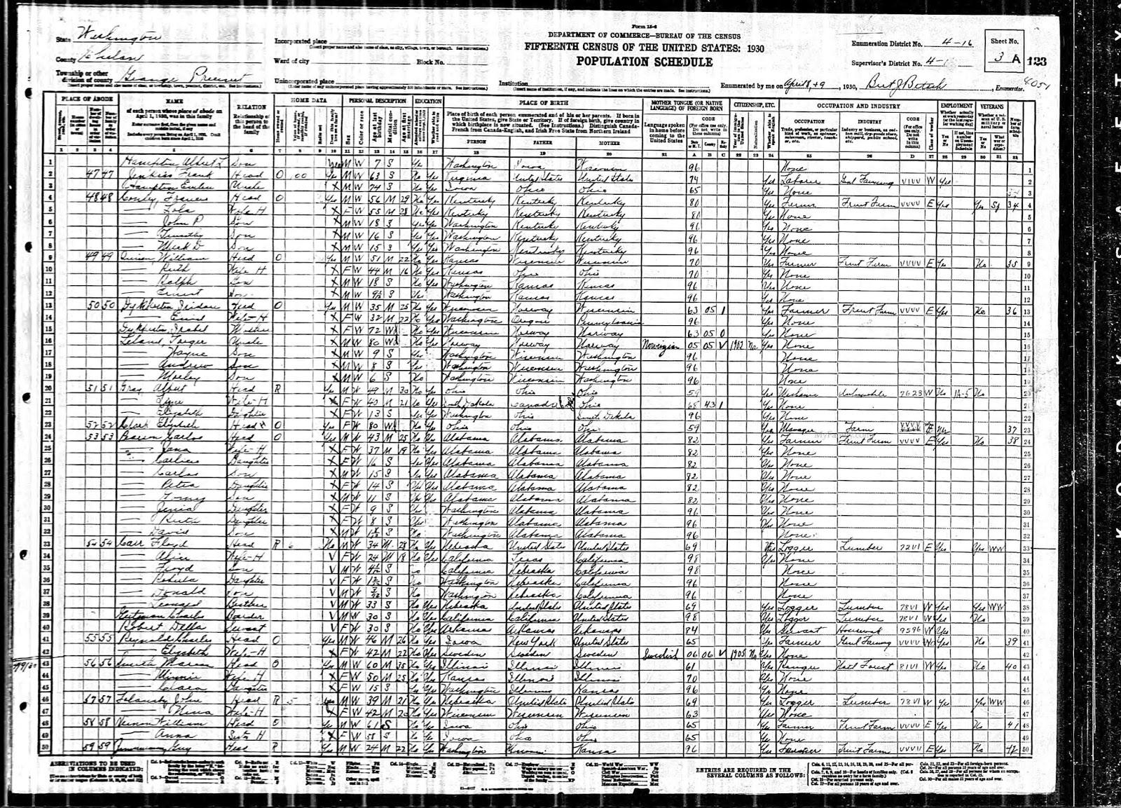 Torgerleland Censusus Chelanwa