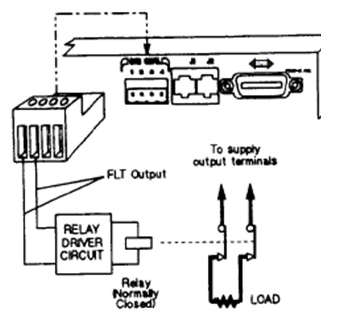 Watt's Up?: Protecting your DUT using a power supply's
