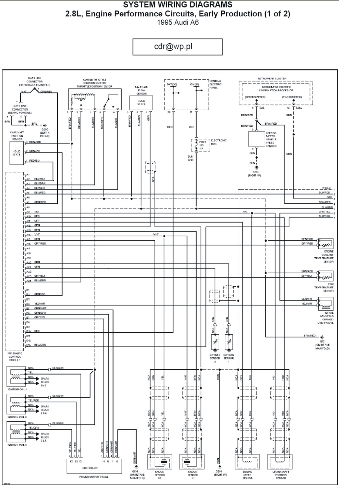 Audi A6 Engine Performance Circuits Wiring Diagrams