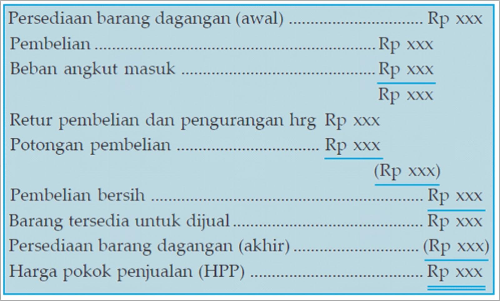 PENJUALAN ADALAH PDF DOWNLOAD