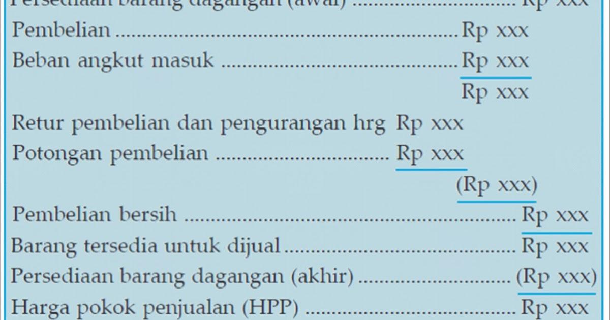 Akuntansi forex