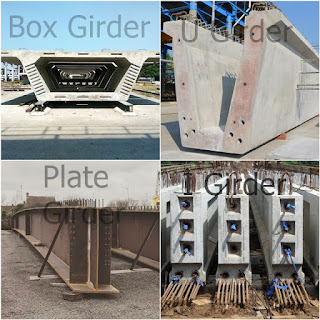 5 Tipe Girder Jembatan