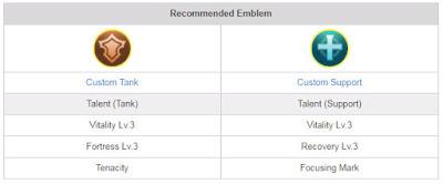 Build Belerick Terbaik (Gear, Spell, Emblem) Tank Tangguh Tebel Banget