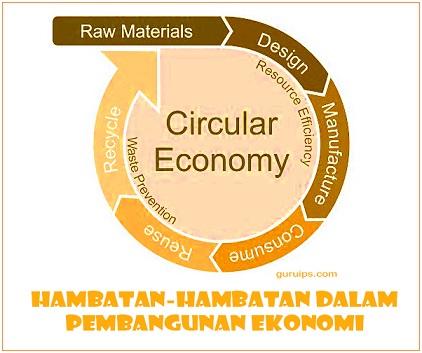 Hambatan-hambatan dalam Pembangunan Ekonomi