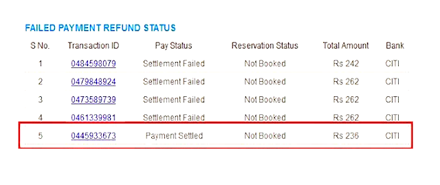 Do You Know Why Your Transactions Fail In IRCTC Website?