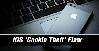 Critical iOS Flaw allowed Hackers to Steal Cookies from Devices