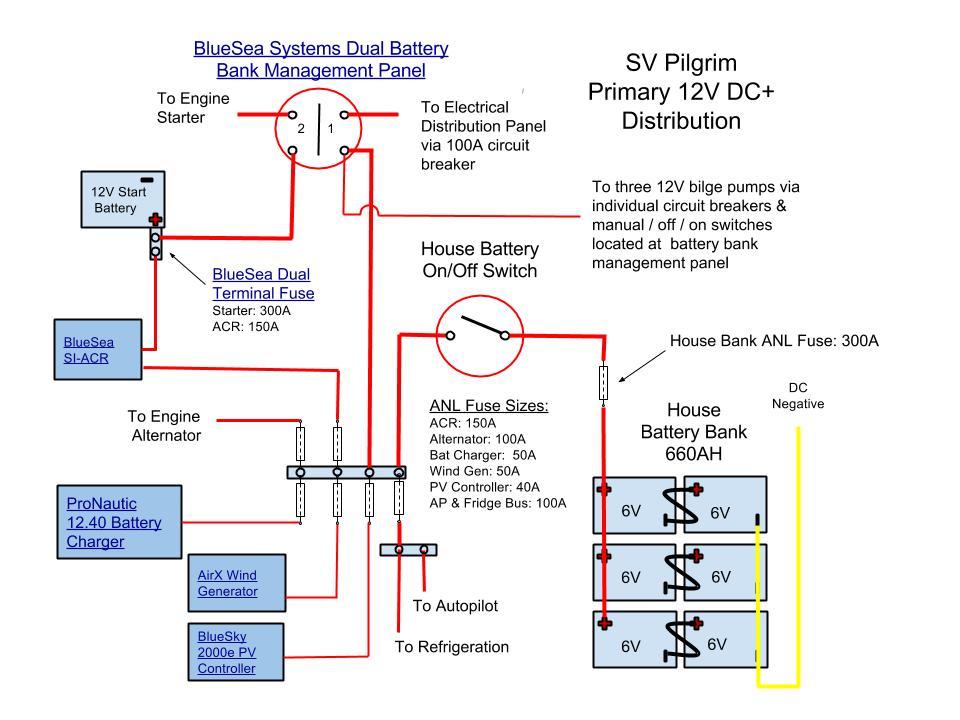 Honda Marine Fuel Gauge Wiring Diagram 1978 Jeep Cj Sv Pilgrim Schematics For S Primary 12v Dc System