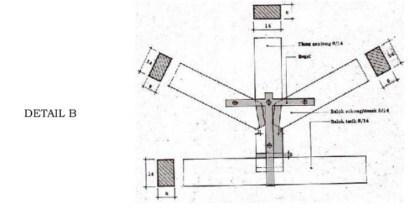 atap baja ringan ciledug bagian rangka serta fungsinya (2) - infomedia ...