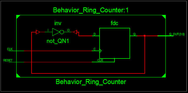 VHDL code for ring counter