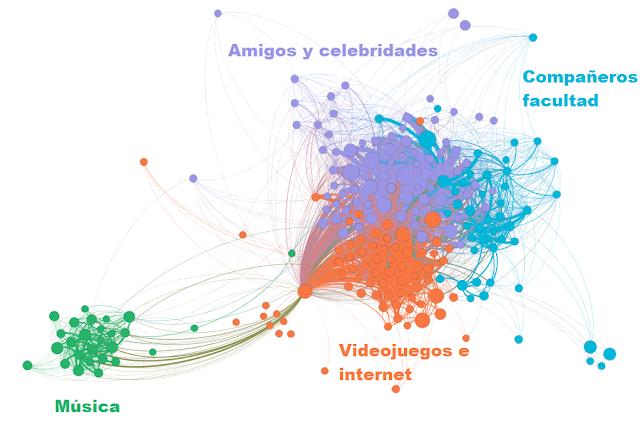 La nueva España: Redibujando el país con los datos de movilidad