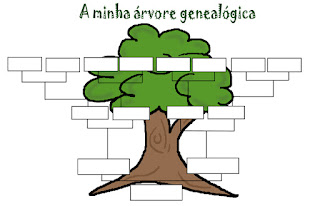 sonhando com cores Árvore genealógica como é sua família