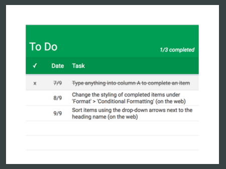 5 must have google sheets templates for teachers educational