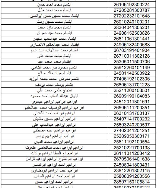 الان كشف كامل باسماء الفائزين بقرعة الحج السياحى للعام 1439هـ/ 2018 بالرقم القومى