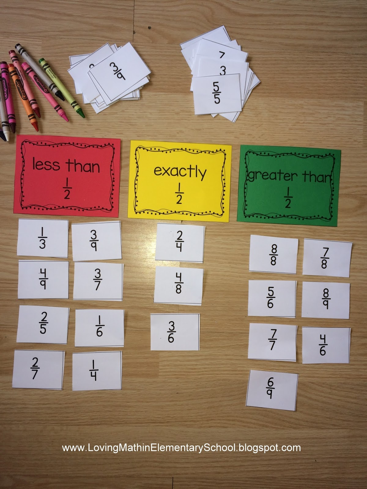 Loving Math In Elementary School Fractions