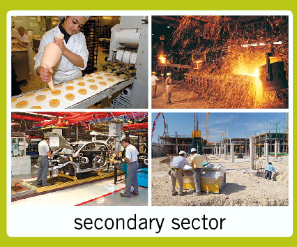 Natural Resources Sector