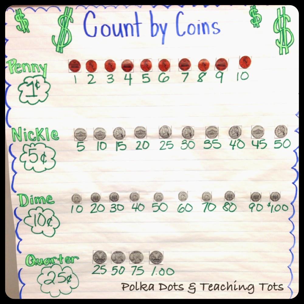 Coin Chart: Money, Money, Money!!